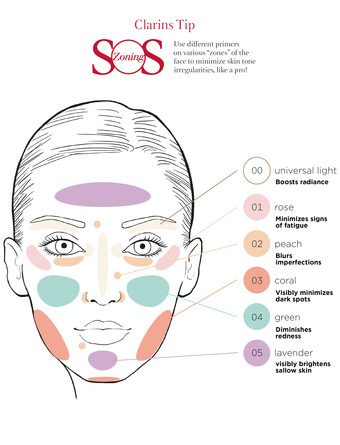 Clarins SOS Primer 00 Universal Light