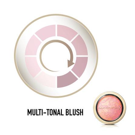 Max Factor Creme Puff Blush 5 Lovely Pink