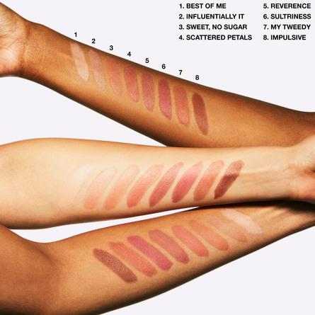 MAC Powder Kiss Lipstick Influentially It