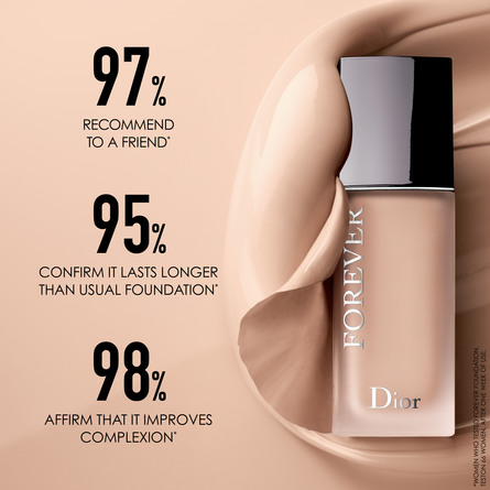 DIORSKIN FOREVER  FLUID FOUNDATION 2N 2N