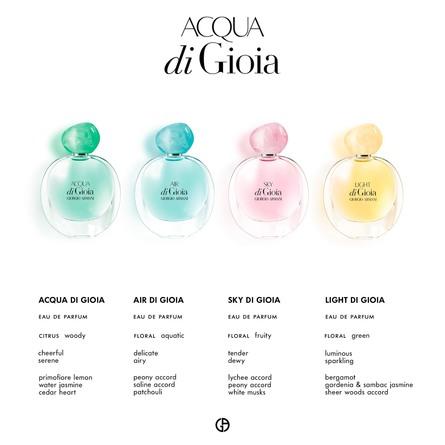 Giorgio Armani Light Di GioiaI Eau de Parfum 30 ml