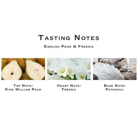Jo Malone London English Pear & Freesia Body & Hand Wash 250 ml