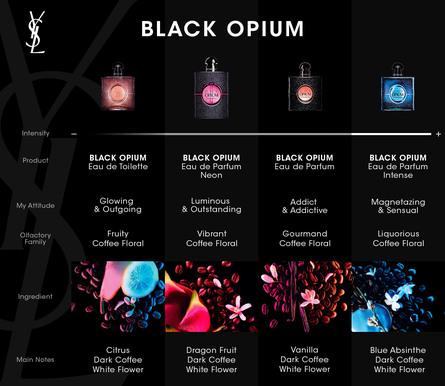 Yves Saint Laurent Black Opium Eau de Toilette 50 ml
