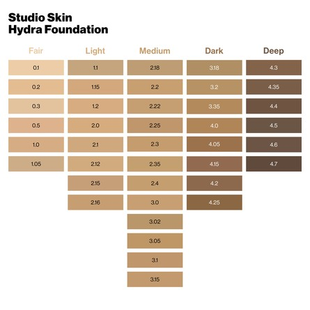 Smashbox Studio Skin 24H Wear Hydrating Foundation 4.05 Dark With Warm, Peachy Undertone