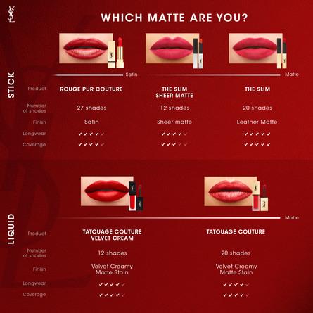Yves Saint Laurent Rouge Pur Couture Lipstick 1 Le Rouge