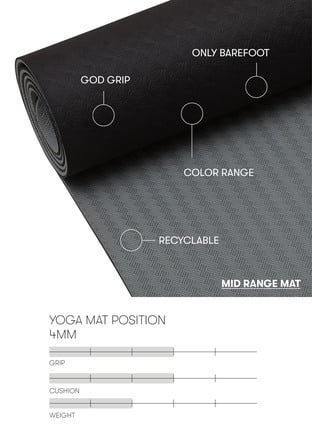 Casall Yogamåtte 4 mm