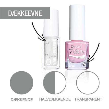 Depend O2 Minilak 5112 I Believe In Pink