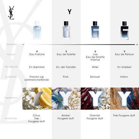 Yves Saint Laurent Y Men Eau de Toilette 60 ml