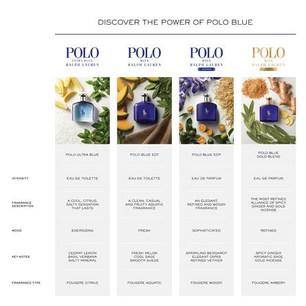Ralph Lauren Polo Ultra Blue Eau Fraiche 40 ml